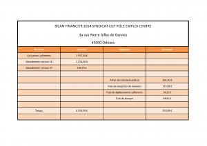 8 - bilan financier 2014 à publier