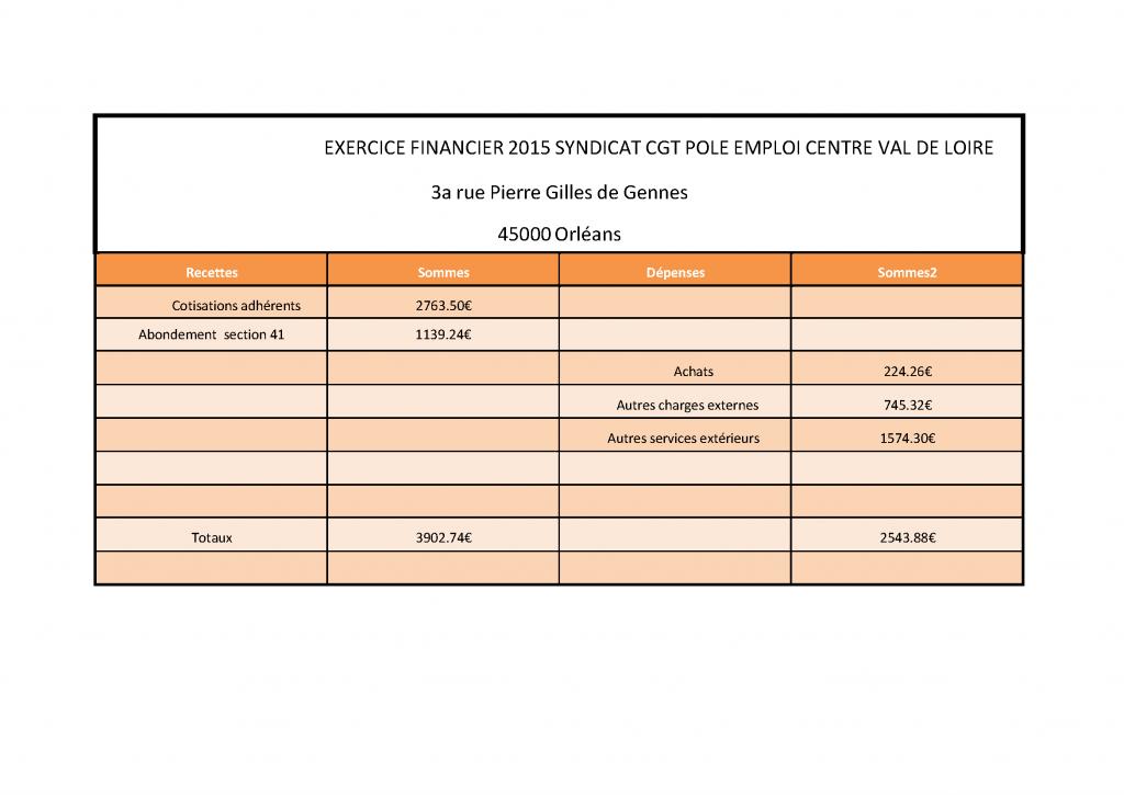 8 - bilan financier 2015 à publier